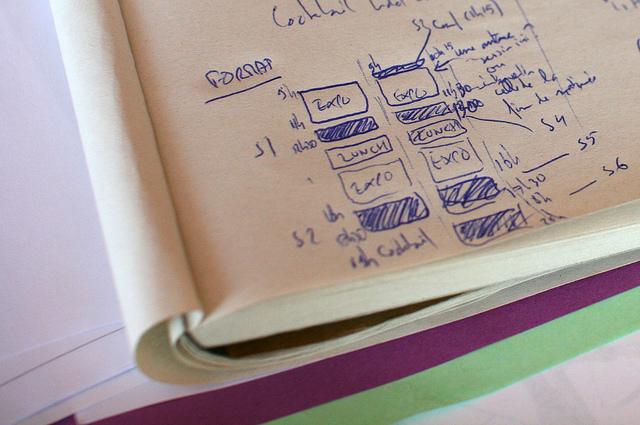 Geschäftsprozesse modellieren mit der BPMN – Artefakte